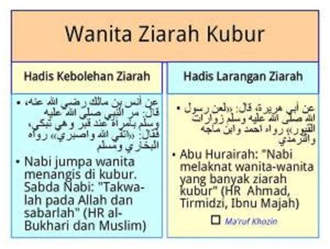 Kaos Dakwah Muslim Yakin Bisa Jawab Pertanyan Kubur Kelak ziarah kubur bagi wanita