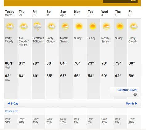 10 day weather forecast 10 day weather forecast for atlanta weathercom