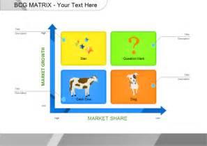 Create A Floor Plan Online Free Bcg Matrix Free Bcg Matrix Templates