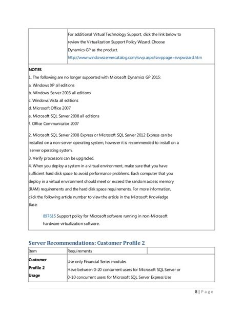 Ksu Mba Requirements by System Requirements For Microsoft Dynamics Gp 2015