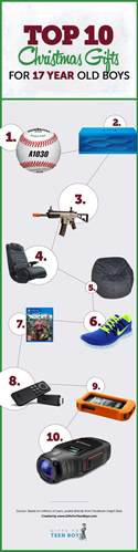 top 10 christmas gifts for 17 year old teen boys gifts