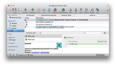 github workflow tutorial tutorial git and github source tree iii git workflow