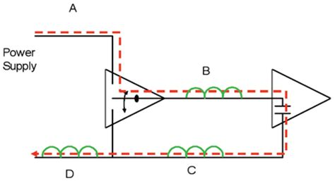 inductance parallel wires inductance in parallel wires 28 images reducing ground bounce in dc to dc converters some