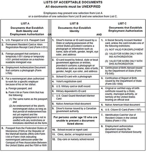 ensuring a smooth start i 9 employment eligibility