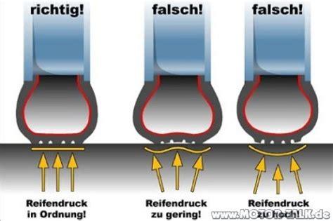 Motorrad Winter Luftdruck by Reifendruck Profiltiefe An Reifen Reifen Felgen