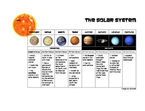solar system worksheets pdf page 4 pics about space