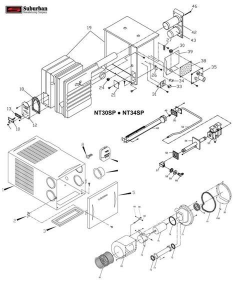 rv net open roads forum tech issues suburban furnace high elevation problems