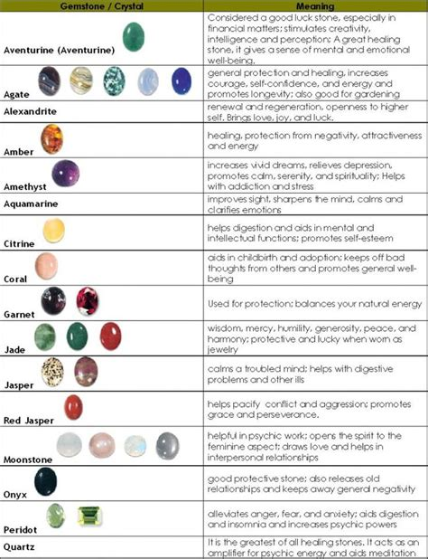 gemstone guide crystals