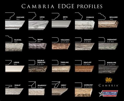 Quartz Countertop Edge Styles by The World S Catalog Of Ideas