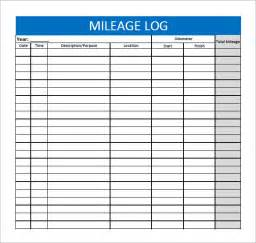 Irs Mileage Log Template by Mileage Log Template 14 Free Documents In Pdf Doc