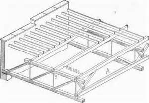Flat Roof Construction Flat Roof Framing Methods Www Pixshark Images