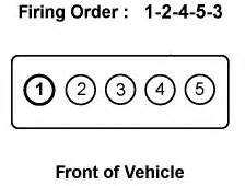 change  coil    cylinder  volvo      firing order