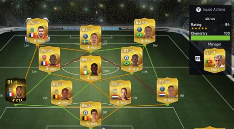 players with unique hair styles in fifa 15 fifa 15 ultimate team chemistry styles guide how to