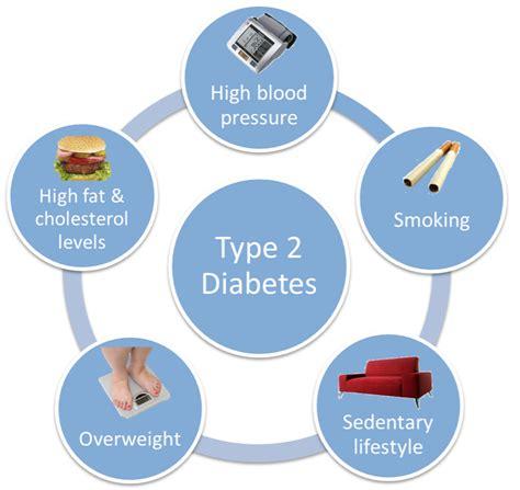 type 2 diabetes mellitus treatment allaboutyourhealth net pinterest diabetes diabetes