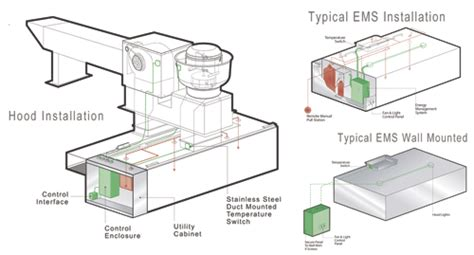 Kitchen Fan Wiring Diagram Econair