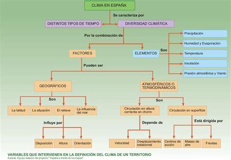 Kaos Pine Tree elementos y factores que determinan el clima pregunta de