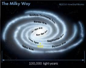 what is the milky way howstuffworks