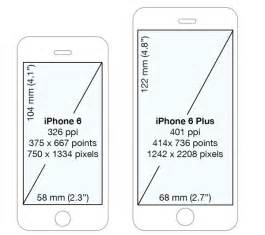 what is iphone 6 plus wallpaper size images