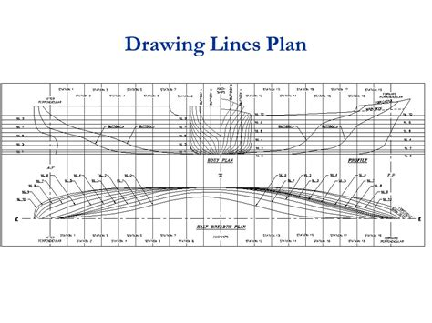 lines plan   ship types  video
