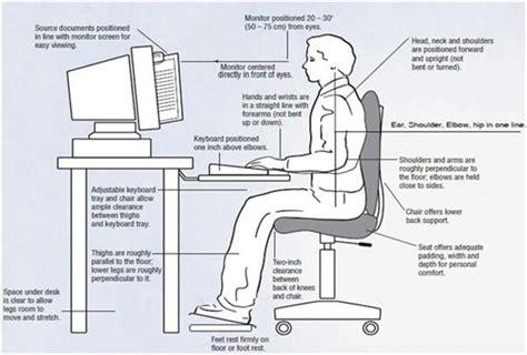 ergonomic design ergonomic office design ergonomic office design intech