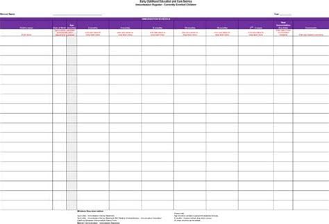 immunization record template immunization record templates and sles