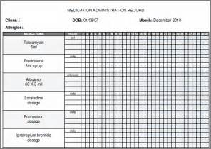 daily medication schedule template daily medication log new calendar template site
