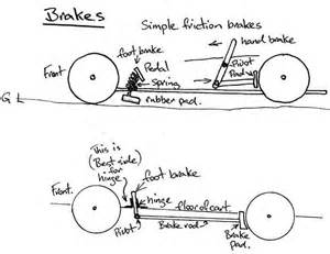 Simple Brake System For Go Kart 78 Best Images About Dvc Gravity Racer On