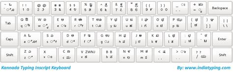 keyboard layout of nudi download kannada keyboard kannada keyboard and typing