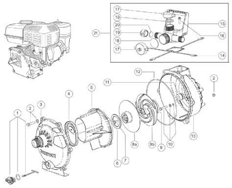 Alcon Onga Blazemaster Single Ckd 2 With Engine Honda Gx 160 Davey 5155h Login For Davey Special