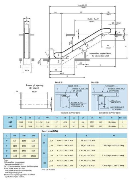 Layout In Español | layout of escalator panel type for 30 194 186 h 9 500 mm