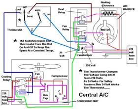 wiring diagram of o general window ac wiring uncategorized free wiring diagrams
