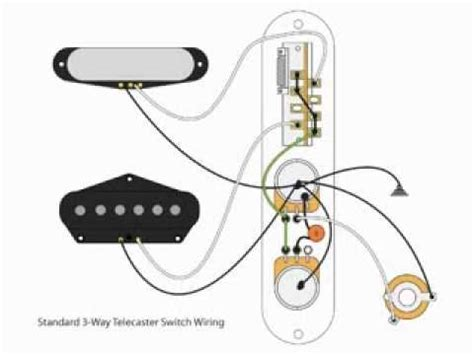 telecaster 3 way switch wiring diagram with series