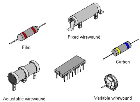 semi fixed variable resistor resistor article about resistor by the free dictionary