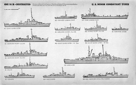 types of boats in the us navy minor combatant us navy ships of world war two patrol