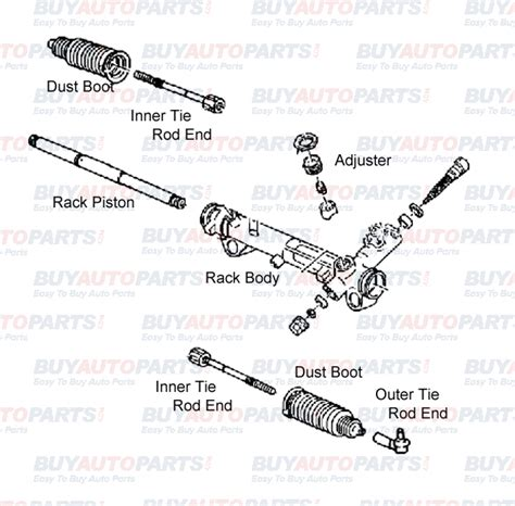 What Is A Rack And Pinion On A Car by What Is A Rack And Pinion