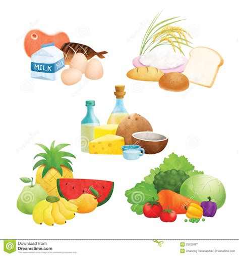 6 fruit groups food groups clipart