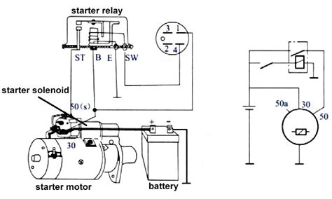 wiring diagram car starter motor tciaffairs