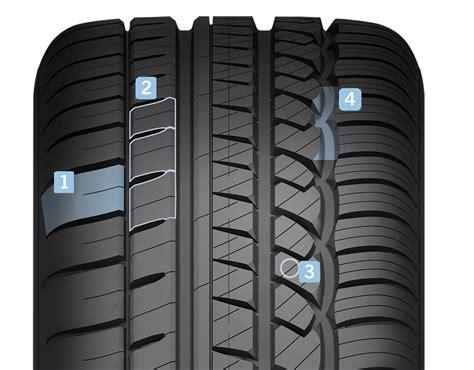 Cooper Zeon Tires Reviews by Coaper Zeon Rs3 S Cooper Tire