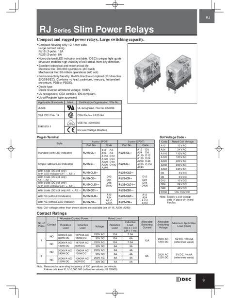 Relay Idec Tipe Rj2s Cl D24 6a catalog relay idec www haophuong