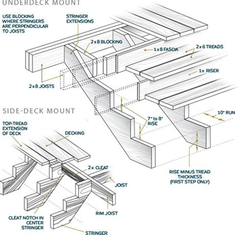 porch building plans a few hints how to build porch steps how to build a shed