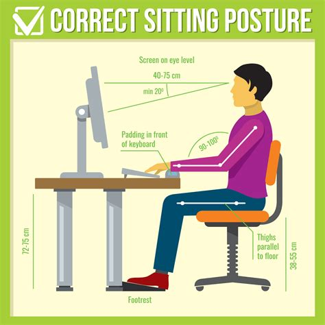 back pain from sitting at desk does bad posture have a negative impact on mental health