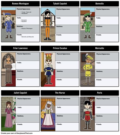 themes in elizabethan literature the tragedy of romeo and juliet character map a