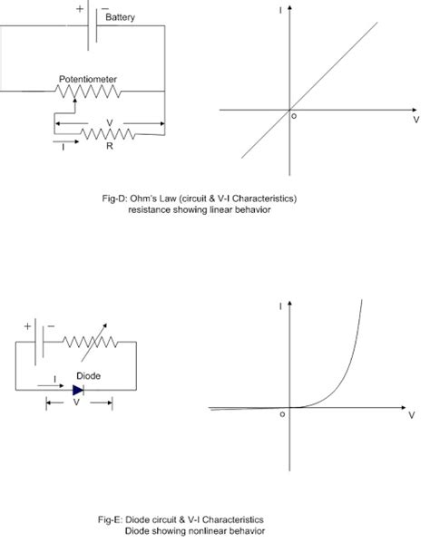 diode nonlinear resistance electrical systems linear and nonlinear systems in electrical engineering