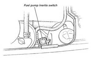 Fiat Panda Clock Resets Lotus Elise Maintenance Resetting The Fuel Cutoff Switch