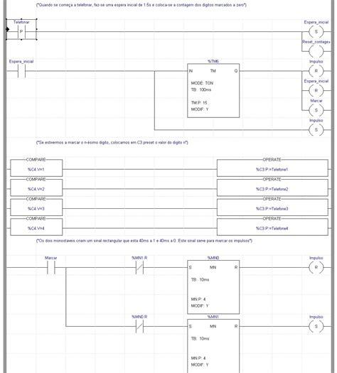 ladder diagram ladder logic wikiwand