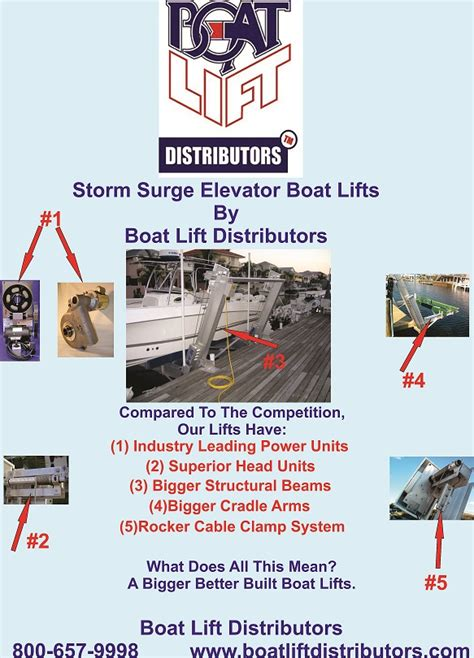 how much does a shorestation boat lift weigh about how much does my boat weigh the hull truth autos post