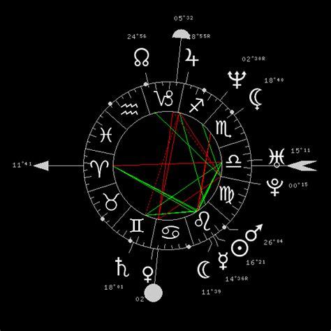 i fiori analisi fiori di bach e astrologia