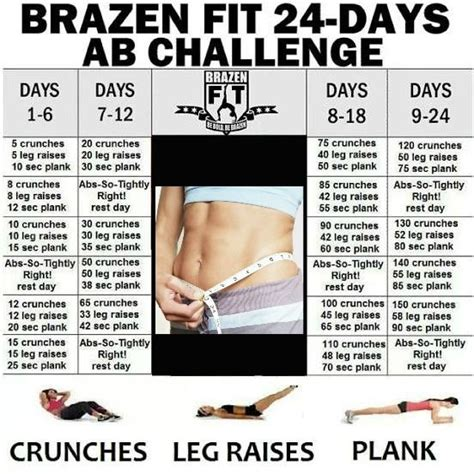 24 ab challenge brazen fit 24 day ab challenge on the healthy side