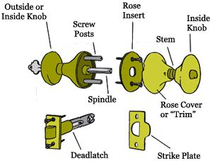 rubbed bronze door knobs for a few dollars week 3