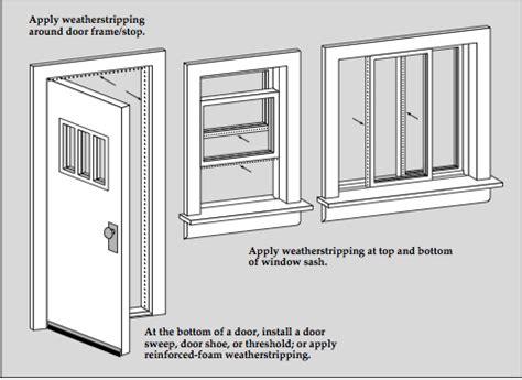 Interior Door Weatherstripping Interior Door Weather Stripping Flap Weatherstripping Interior Weatherstripping